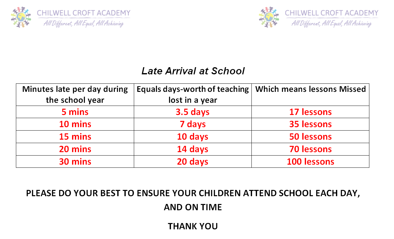 Attendance Did you know 2